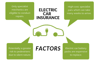 Electric car info