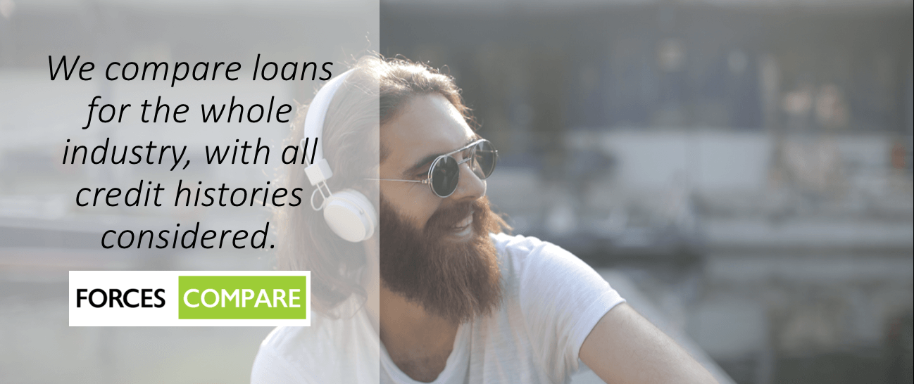 12-month-loans
