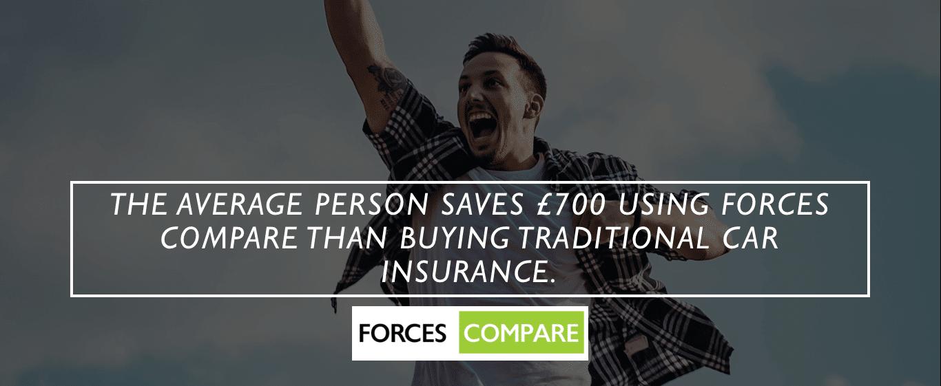 military-car-insurance
