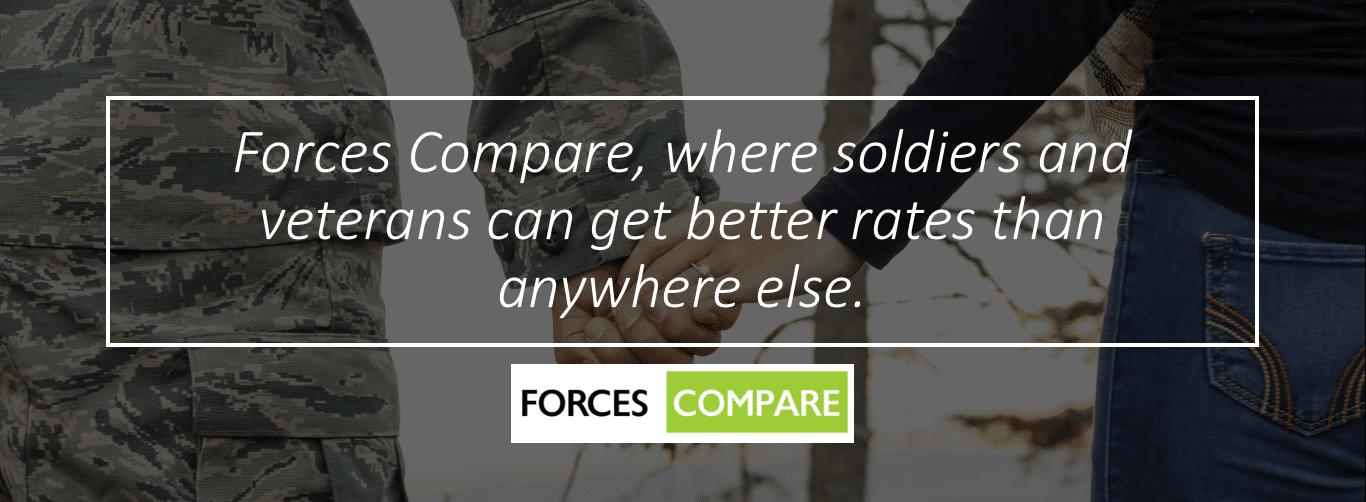 military-travel-insurance