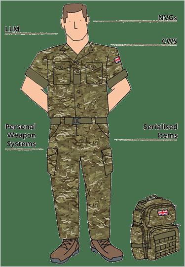 military uniform insurance